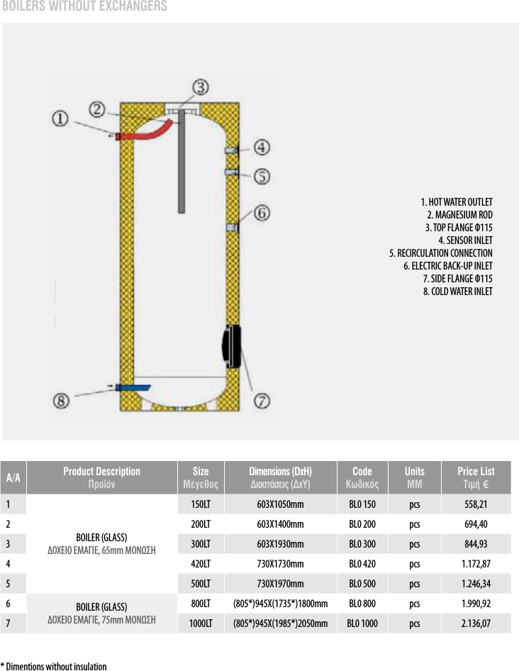 Boilers & Buffers - Totaline